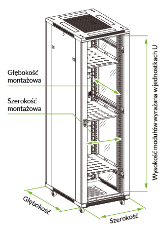 How to choose your rack cabinet - which one/what parameters
